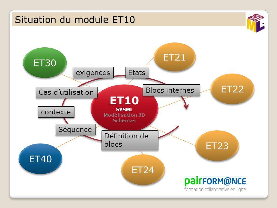 ET10 Situation du module ET10 ET21 ET30 ET22 ET23 ET40 ET24 exigences