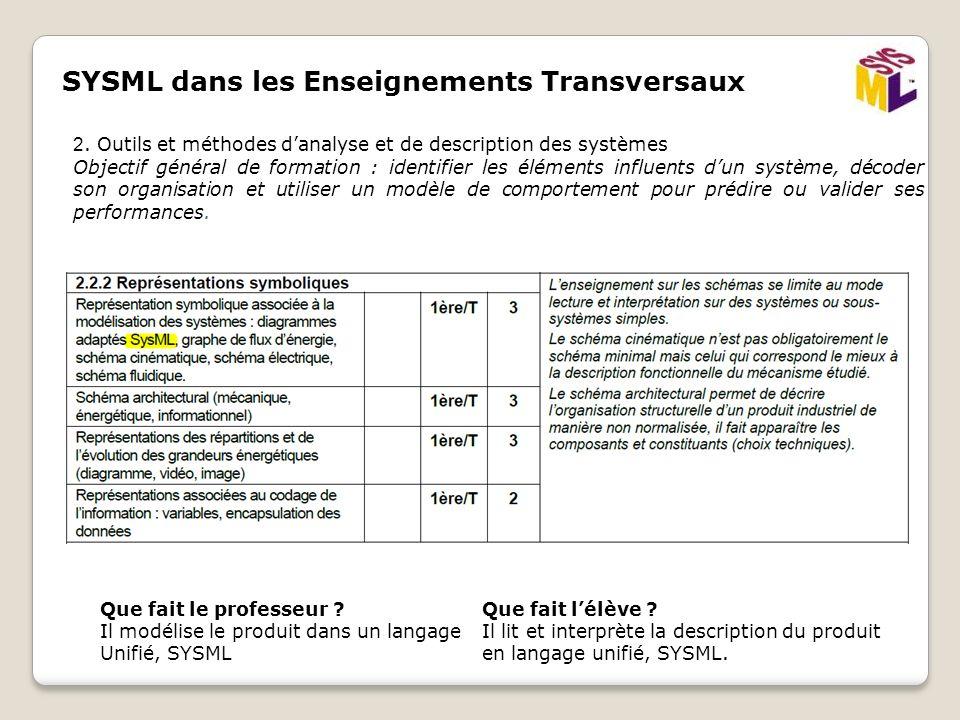 SYSML dans les Enseignements Transversaux