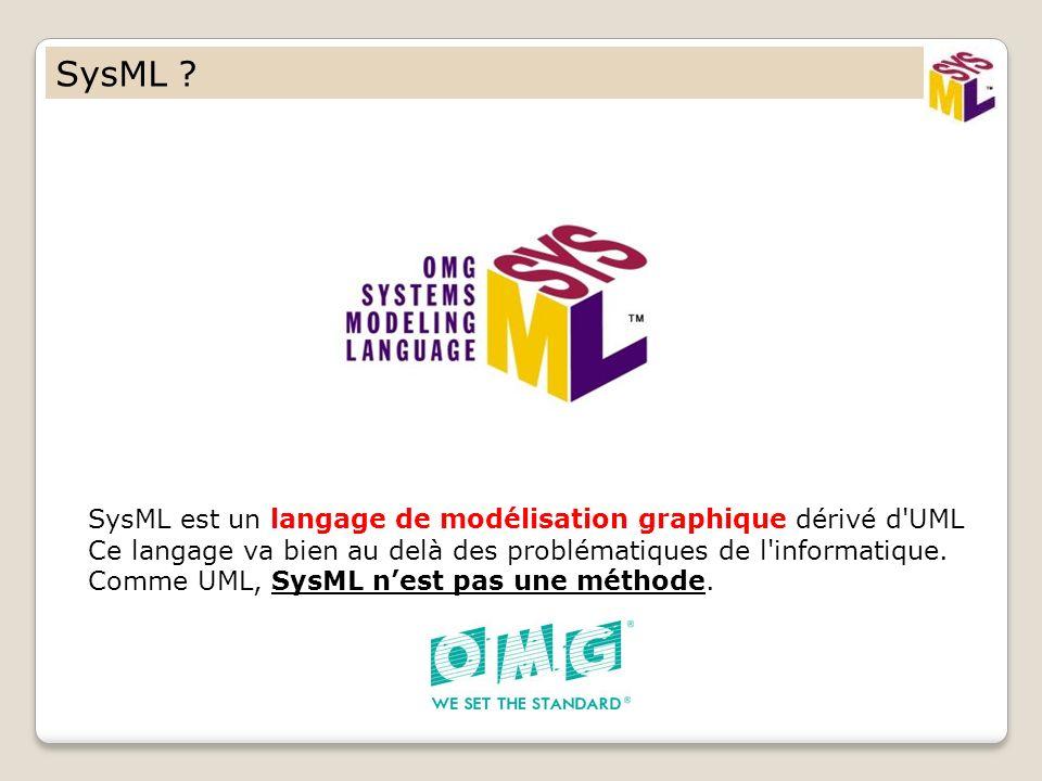 SysML SysML est un langage de modélisation graphique dérivé d UML