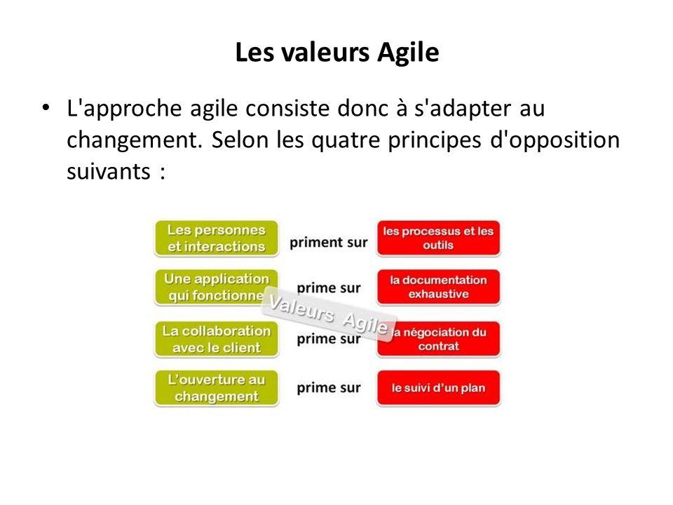 Les valeurs Agile L approche agile consiste donc à s adapter au changement.