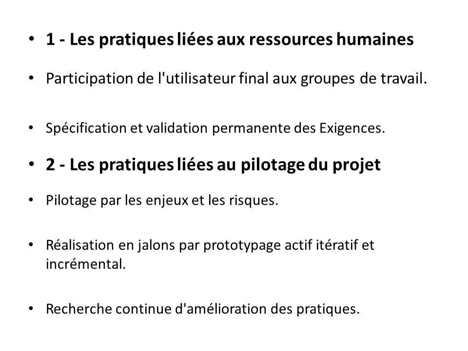 1 - Les pratiques liées aux ressources humaines