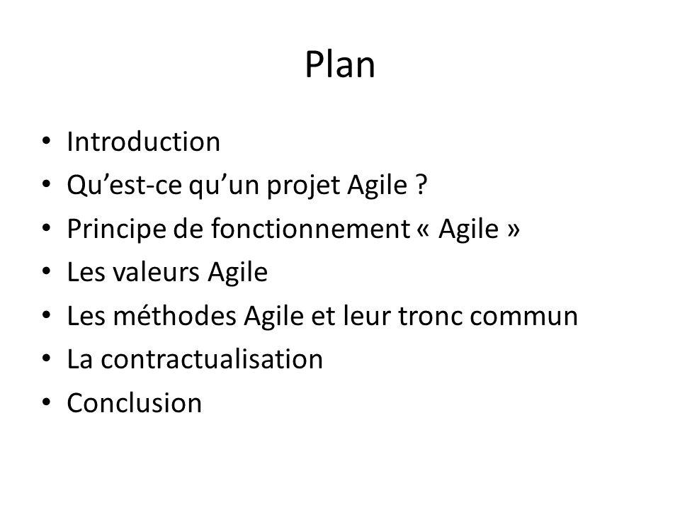Plan Introduction Qu'est-ce qu'un projet Agile