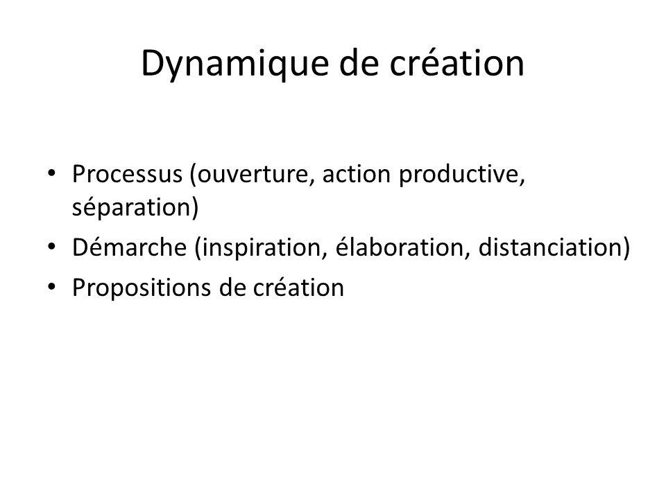 Dynamique de création Processus (ouverture, action productive, séparation) Démarche (inspiration, élaboration, distanciation)
