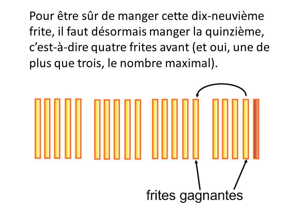 Pour être sûr de manger cette dix-neuvième frite, il faut désormais manger la quinzième, c'est-à-dire quatre frites avant (et oui, une de plus que trois, le nombre maximal).