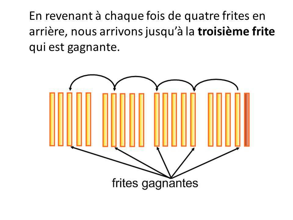 En revenant à chaque fois de quatre frites en arrière, nous arrivons jusqu'à la troisième frite qui est gagnante.