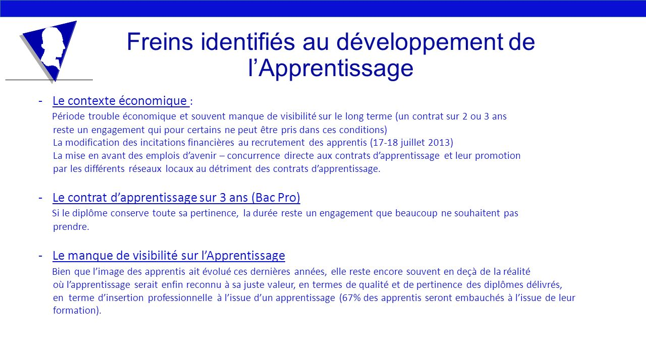 Freins identifiés au développement de l'Apprentissage