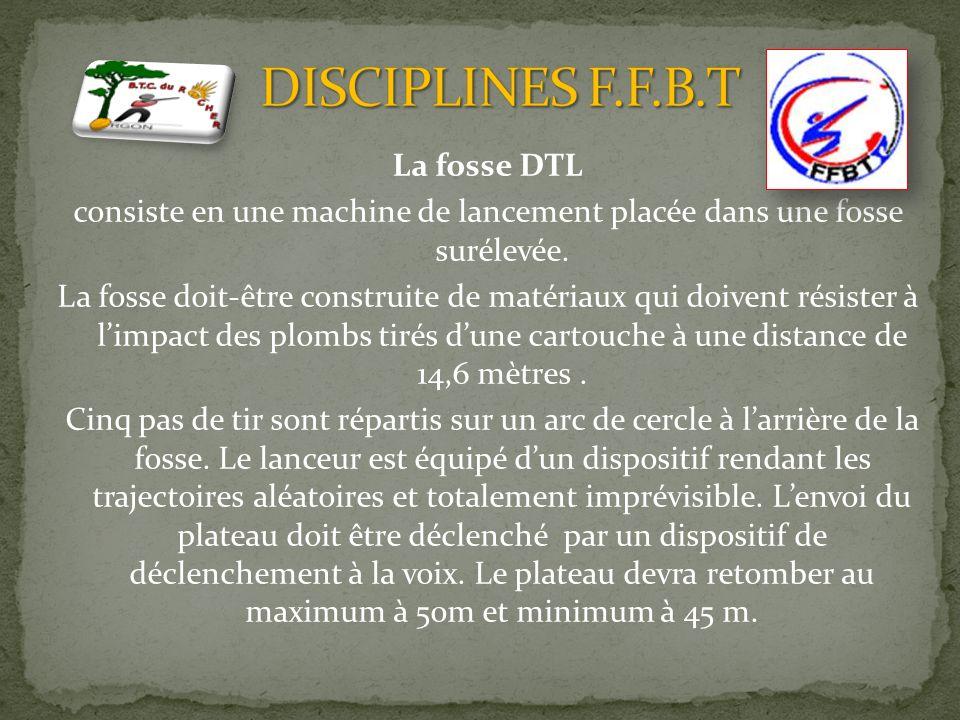 DISCIPLINES F.F.B.T