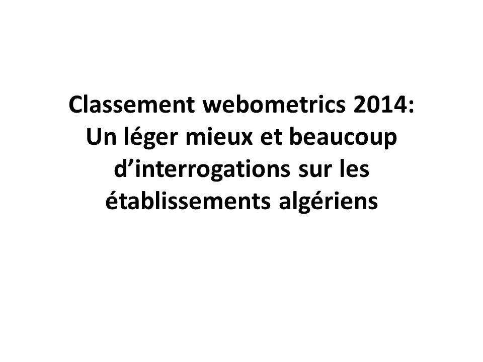 Classement webometrics 2014: Un léger mieux et beaucoup d'interrogations sur les établissements algériens