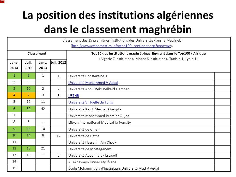 La position des institutions algériennes dans le classement maghrébin