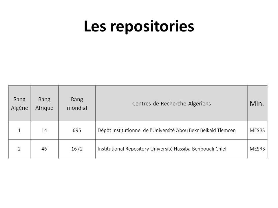 Centres de Recherche Algériens