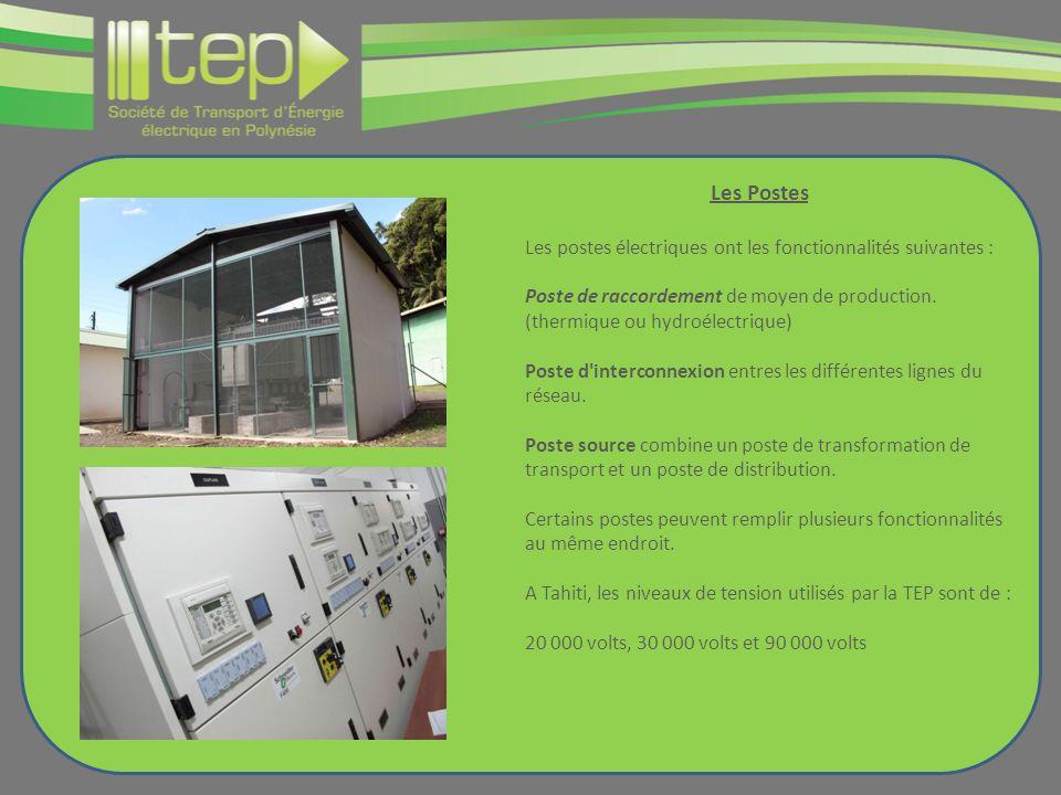 Les Postes Les postes électriques ont les fonctionnalités suivantes :