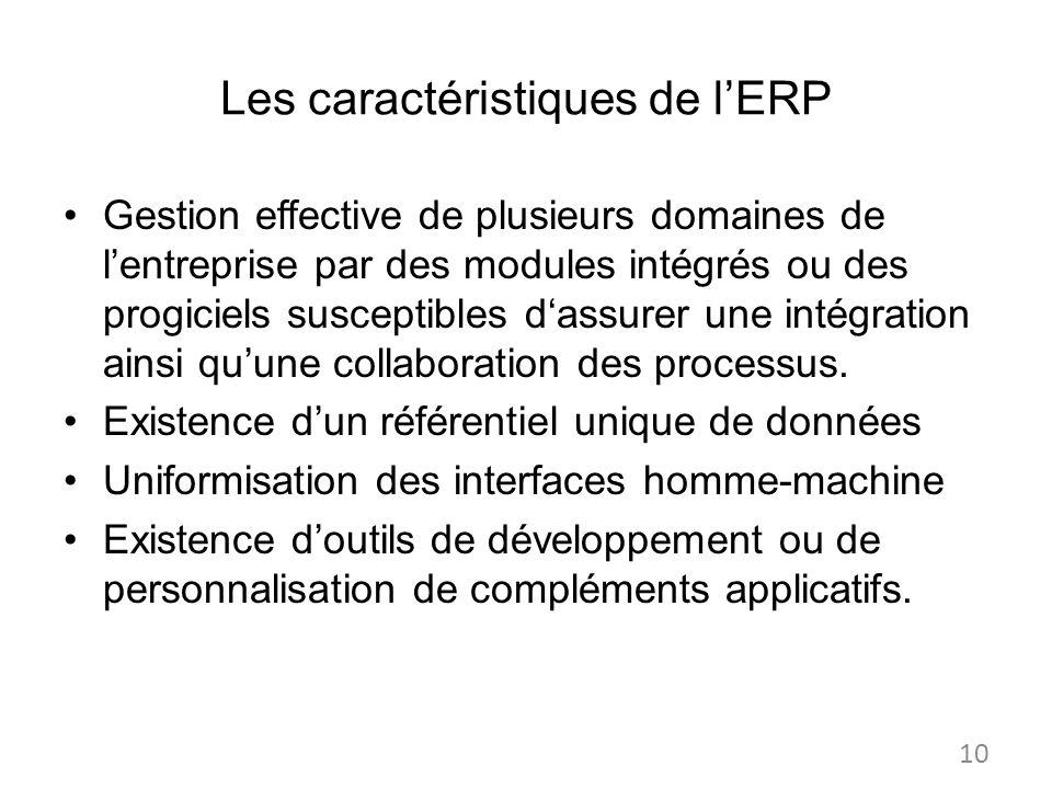 Les caractéristiques de l'ERP