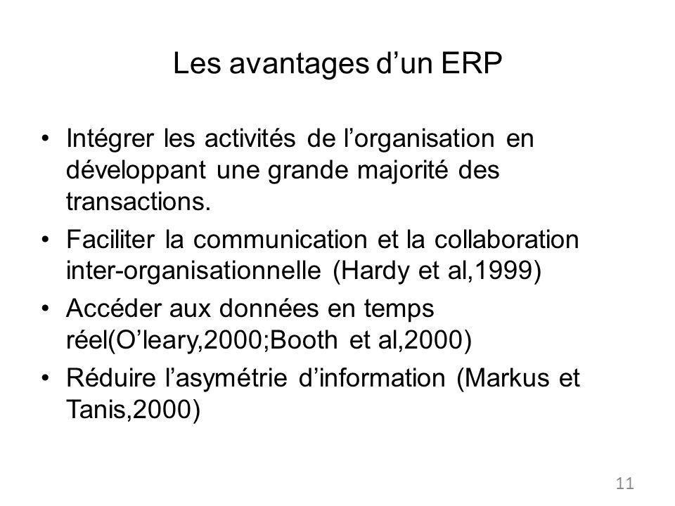 Les avantages d'un ERP Intégrer les activités de l'organisation en développant une grande majorité des transactions.
