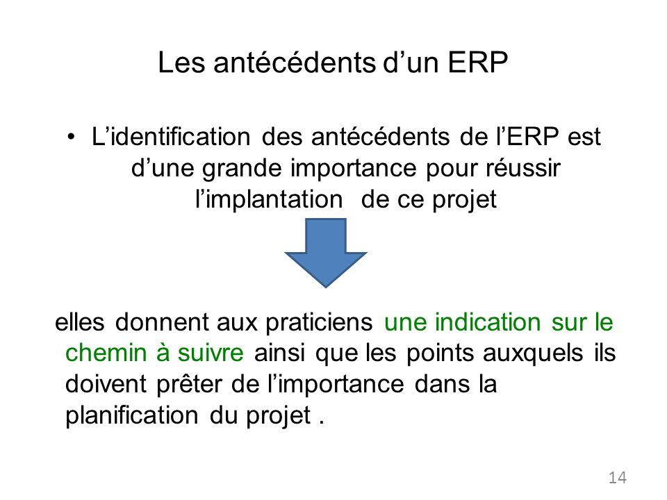Les antécédents d'un ERP