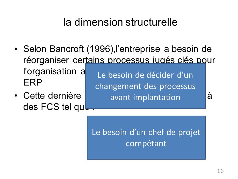 la dimension structurelle
