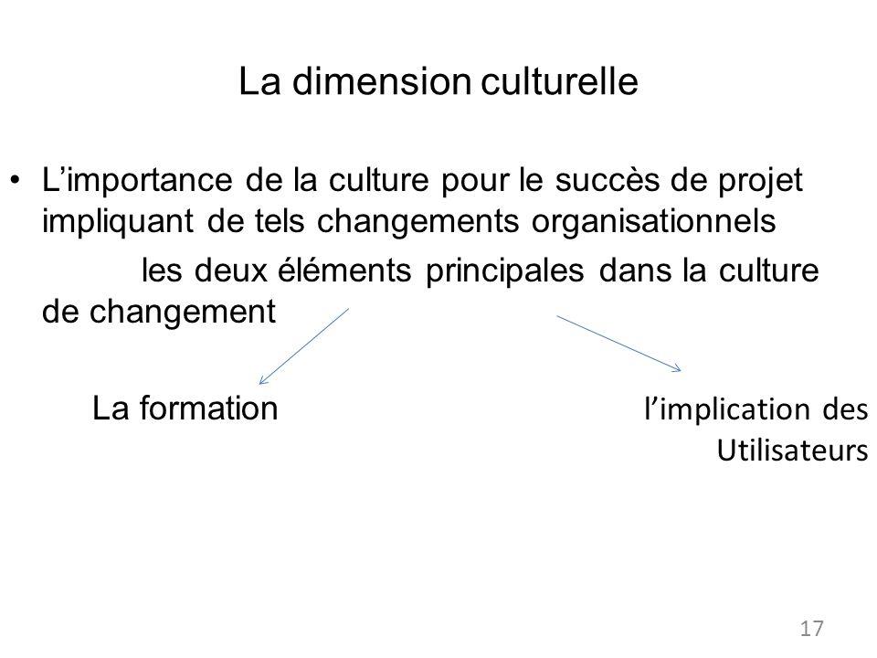 La dimension culturelle