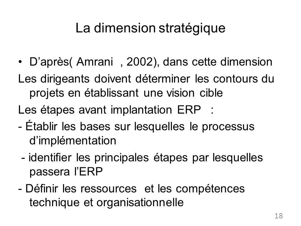 La dimension stratégique