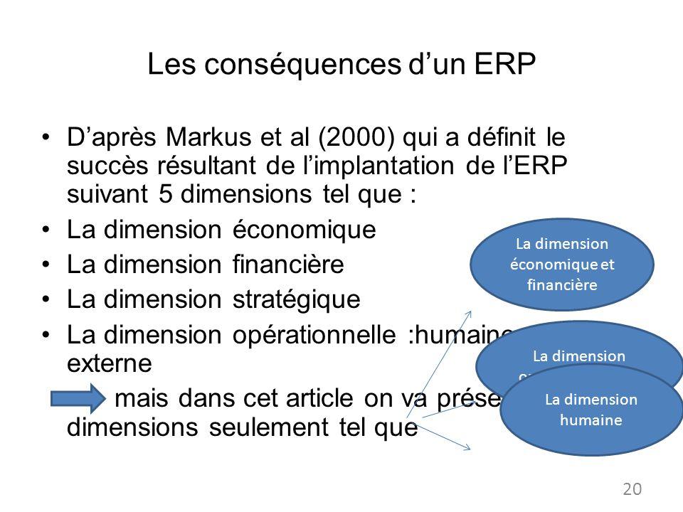 Les conséquences d'un ERP
