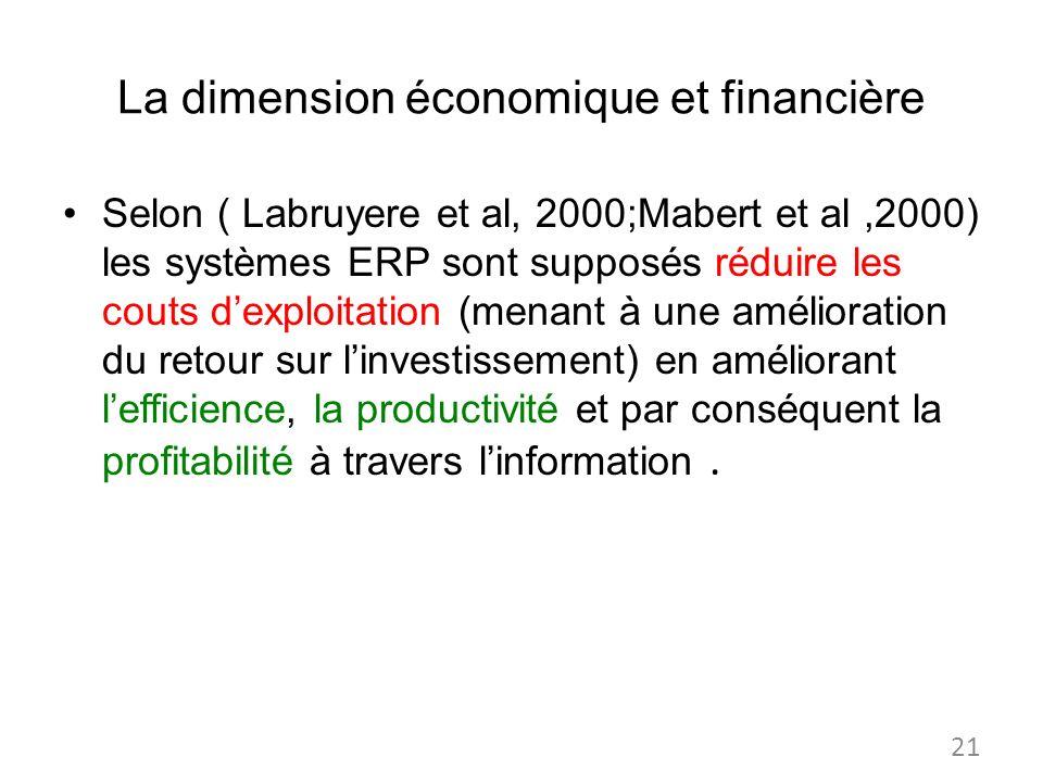 La dimension économique et financière