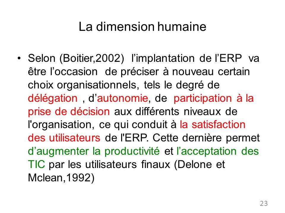 La dimension humaine