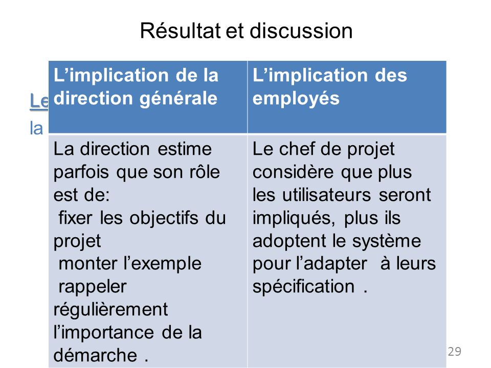 Résultat et discussion