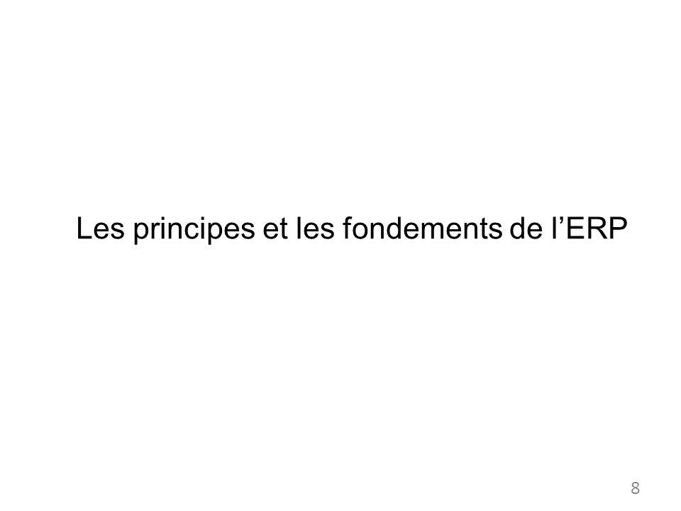 Les principes et les fondements de l'ERP