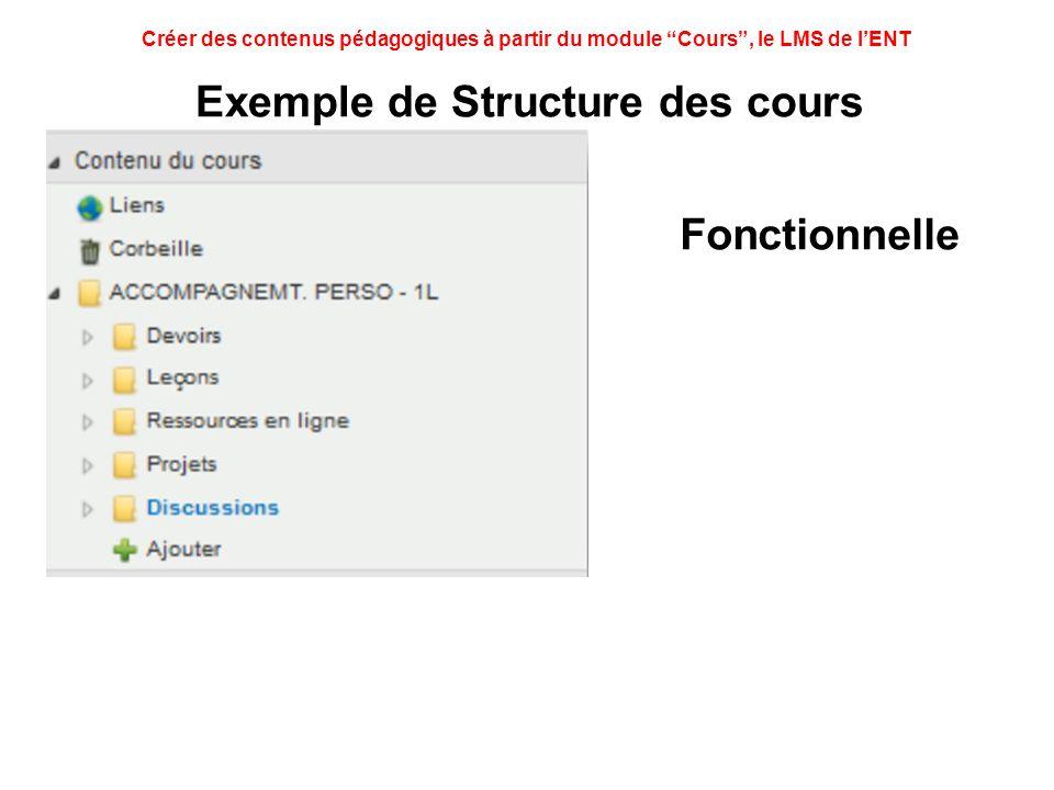 Exemple de Structure des cours