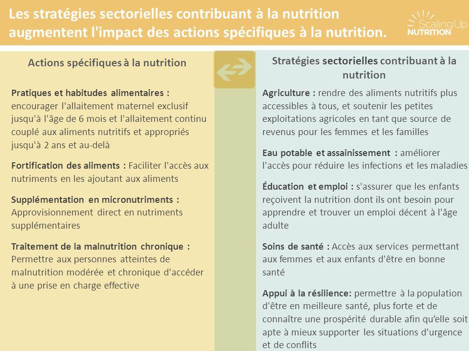 Les stratégies sectorielles contribuant à la nutrition augmentent l impact des actions spécifiques à la nutrition.
