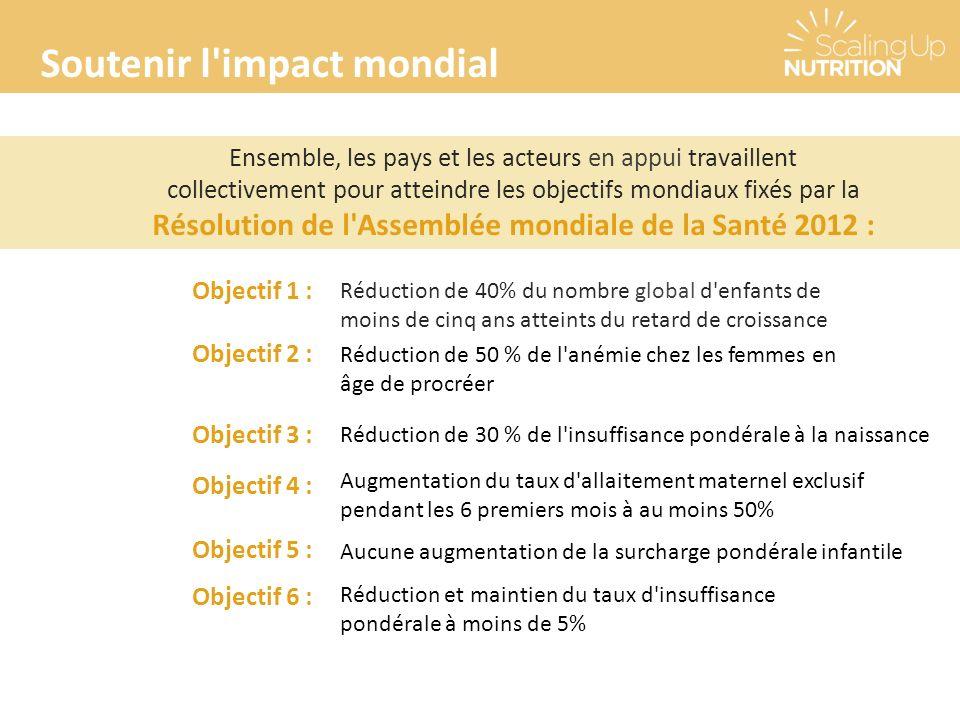 Résolution de l Assemblée mondiale de la Santé 2012 :