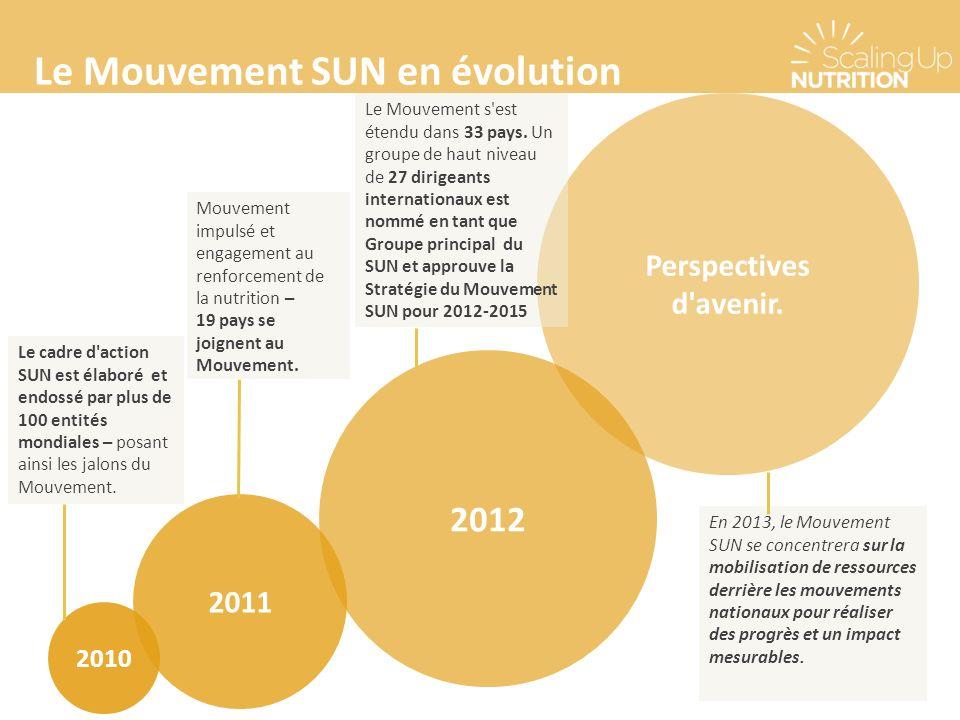 Le Mouvement SUN en évolution