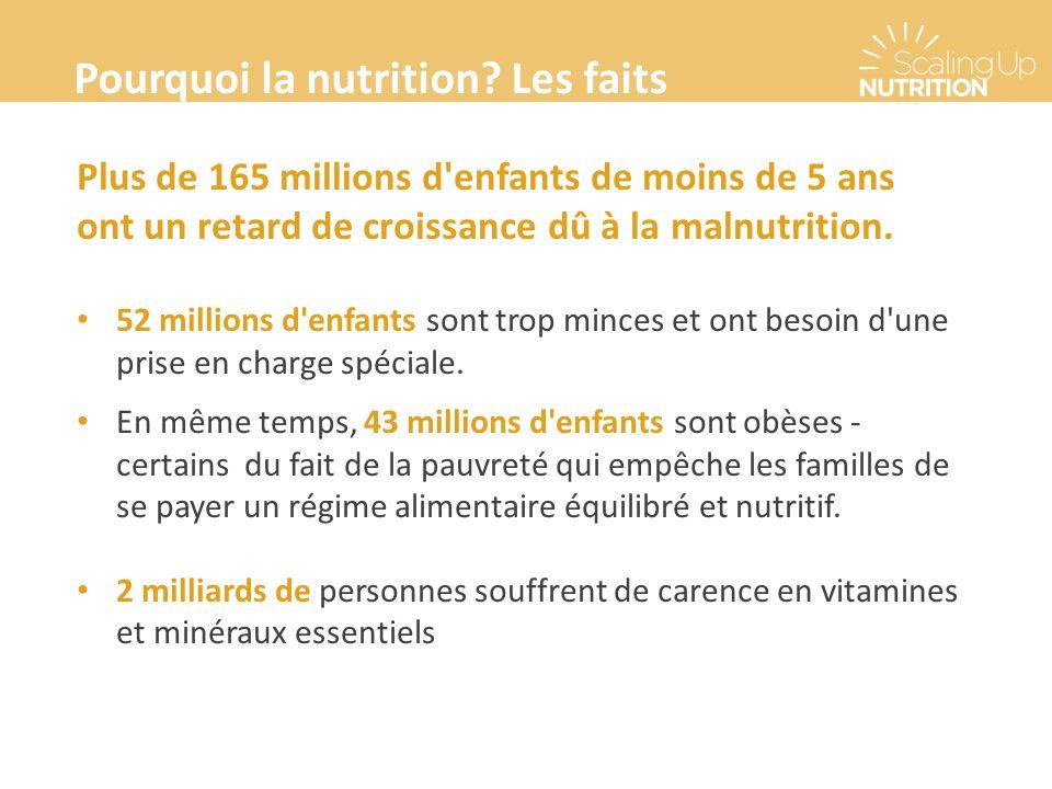 Pourquoi la nutrition Les faits