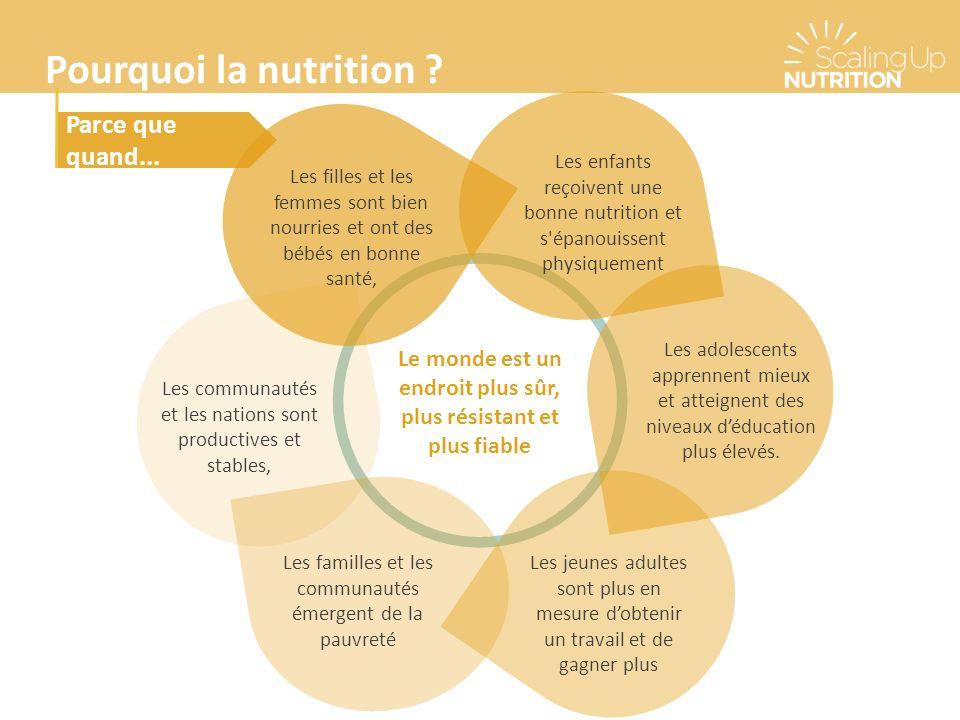 Pourquoi la nutrition Parce que quand...