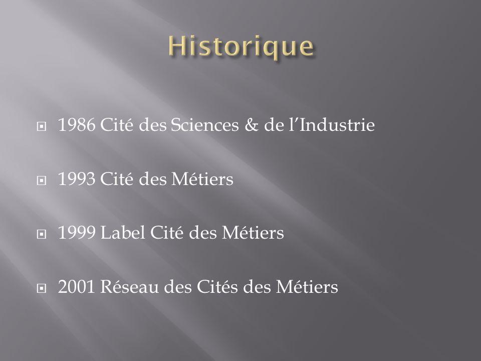 Historique 1986 Cité des Sciences & de l'Industrie