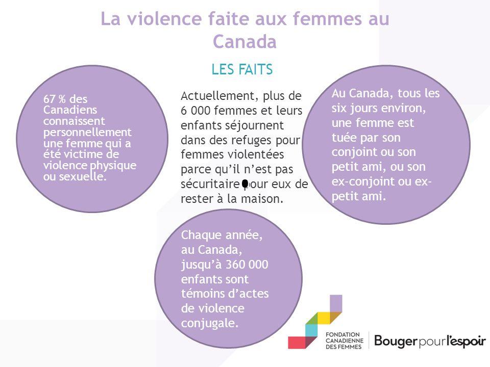 La violence faite aux femmes au Canada