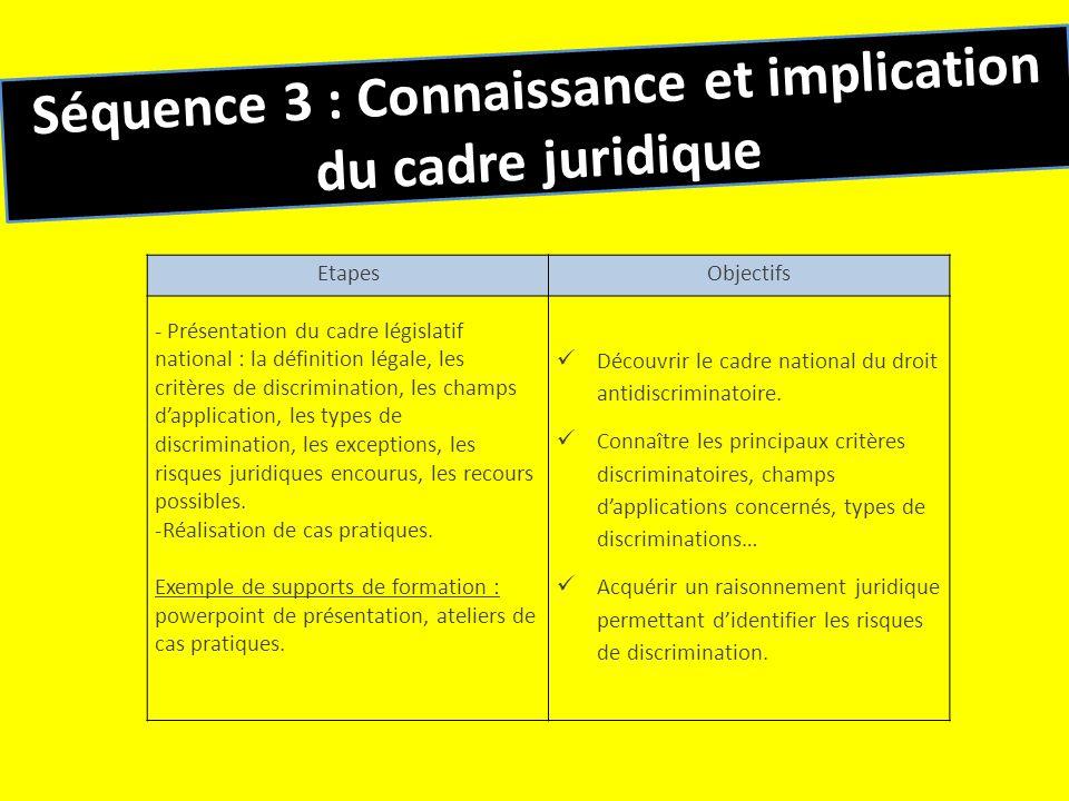 Séquence 3 : Connaissance et implication du cadre juridique