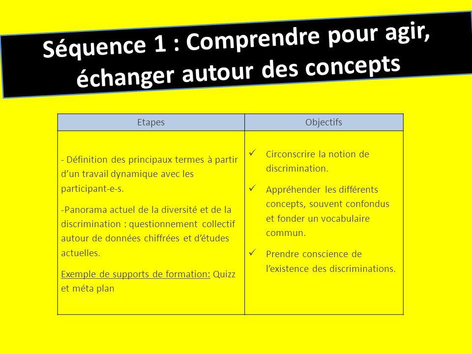 Séquence 1 : Comprendre pour agir, échanger autour des concepts