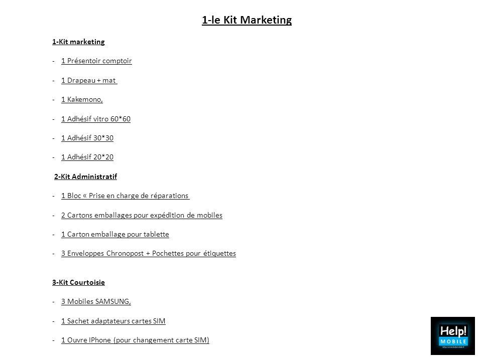 1-le Kit Marketing 1-Kit marketing 1 Présentoir comptoir