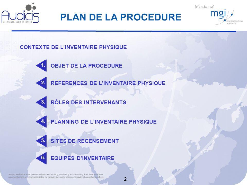 PLAN DE LA PROCEDURE CONTEXTE DE L'INVENTAIRE PHYSIQUE