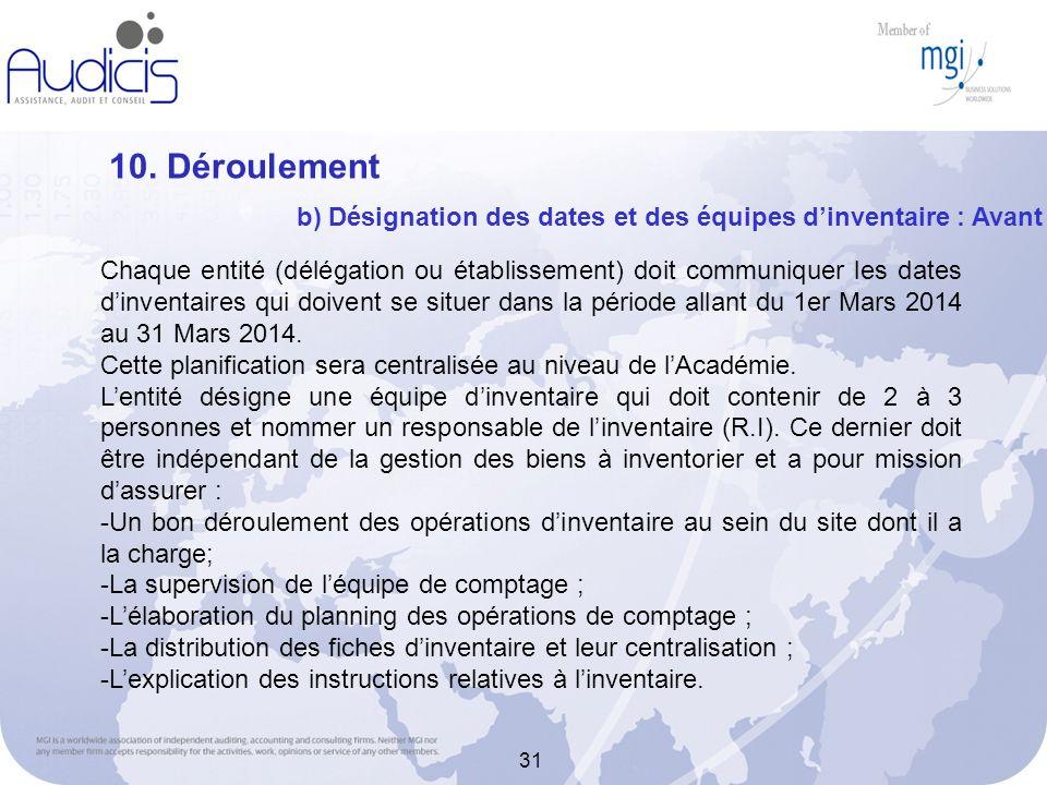 10. Déroulement b) Désignation des dates et des équipes d'inventaire : Avant.