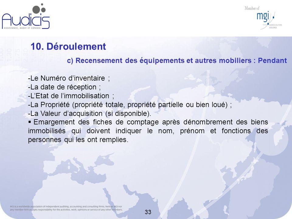 10. Déroulement c) Recensement des équipements et autres mobiliers : Pendant. Le Numéro d'inventaire ;