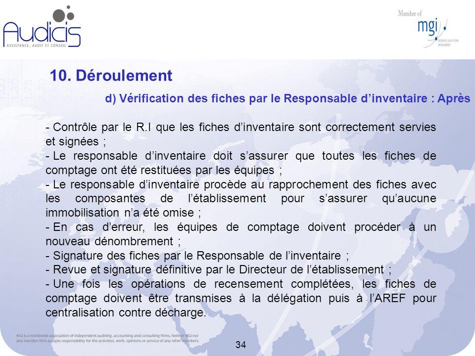 10. Déroulement d) Vérification des fiches par le Responsable d'inventaire : Après.