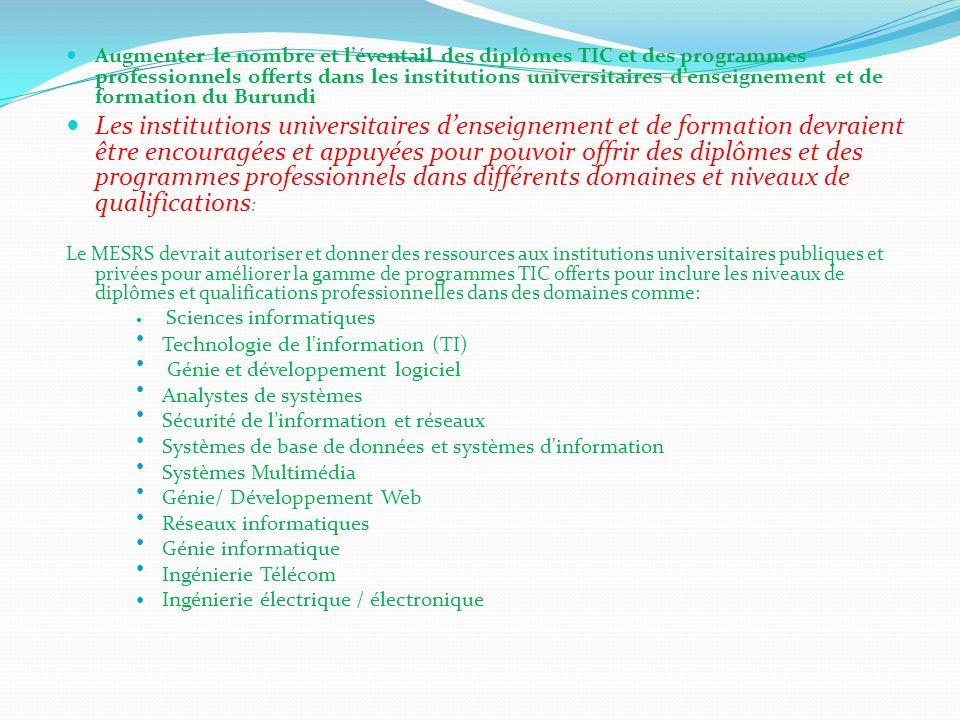 Augmenter le nombre et l'éventail des diplômes TIC et des programmes professionnels offerts dans les institutions universitaires d'enseignement et de formation du Burundi