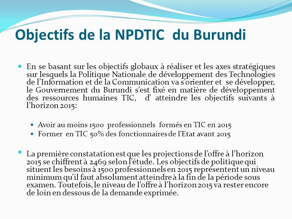 Objectifs de la NPDTIC du Burundi