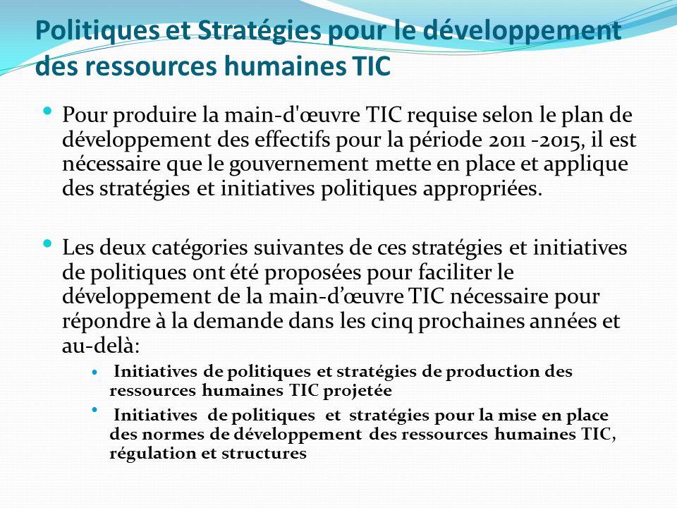 Politiques et Stratégies pour le développement des ressources humaines TIC