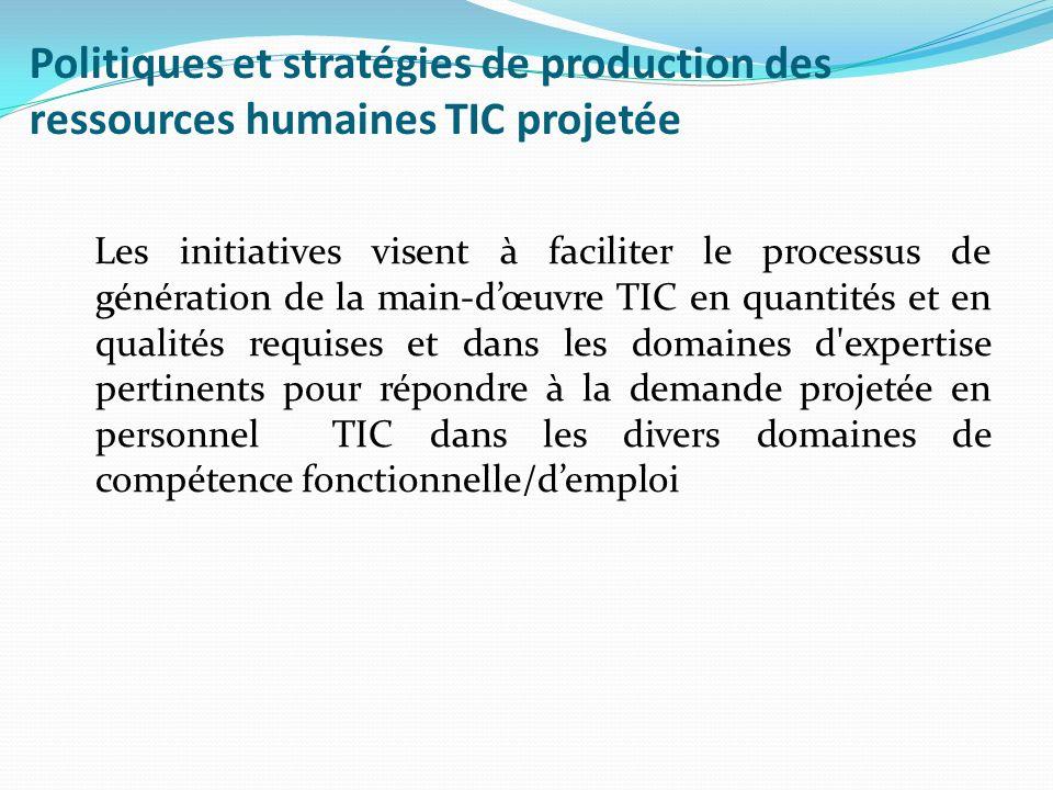 Politiques et stratégies de production des ressources humaines TIC projetée
