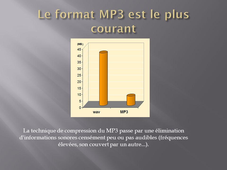 Le format MP3 est le plus courant