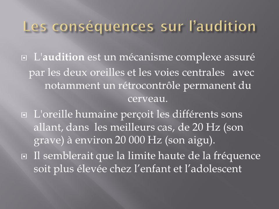 Les conséquences sur l'audition