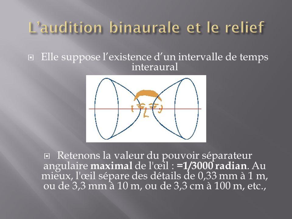 L'audition binaurale et le relief