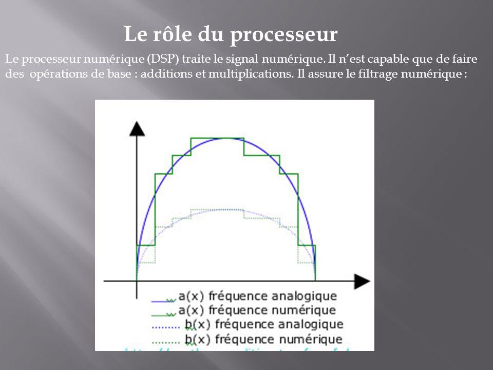 Le rôle du processeur