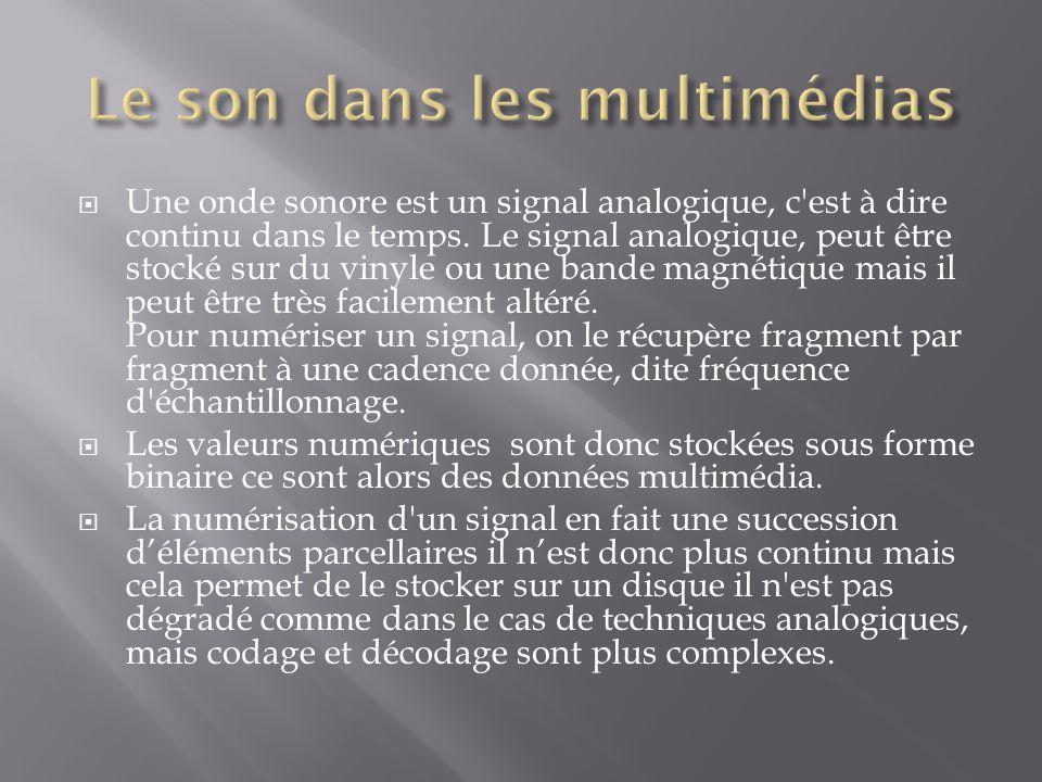 Le son dans les multimédias